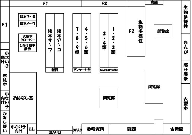 画像:戸山図書館児童室フロア図