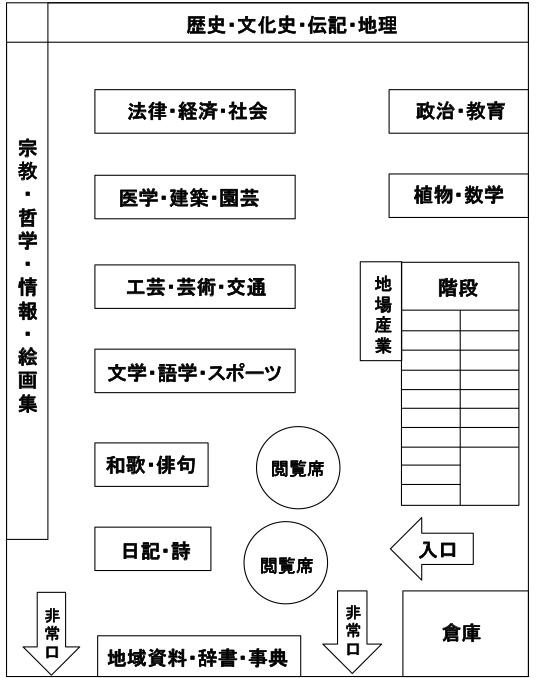 画像:鶴巻図書館地下1階フロア図